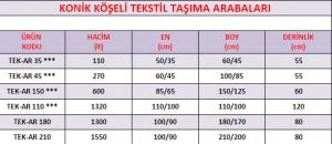 konik-koseli-tekstil-tasima-araclari