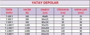 yatay-depolar